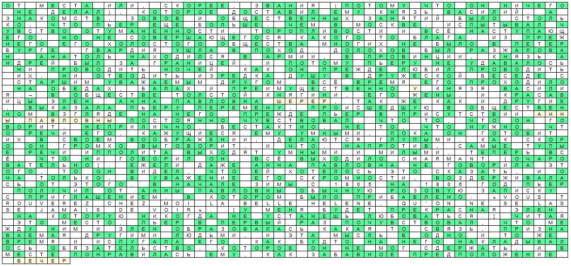 Алгоритм нечеткого поиска TextRadar. Индекс (ч. 3)