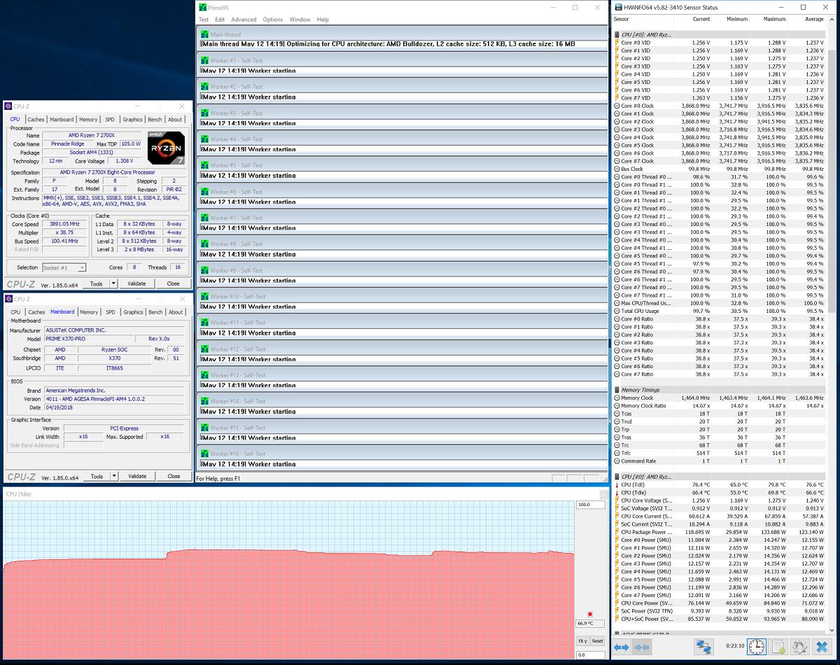 Обзор процессора Ryzen 7 2700X  Раскрываем потенциал флагманского 8