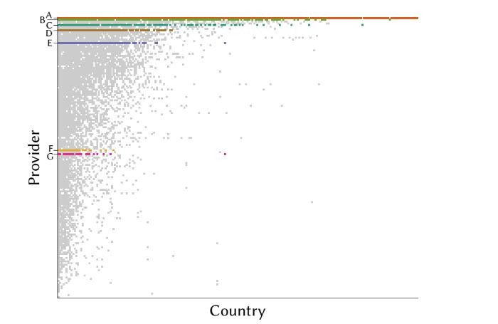 Как понять, когда прокси лгут: верификация физических локаций сетевых прокси с помощью алгоритма активной геолокации