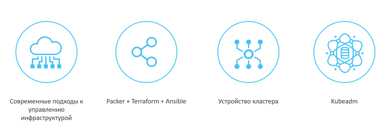 Packer, Terraform и Ansible: деплой кластера Kubernetes за час