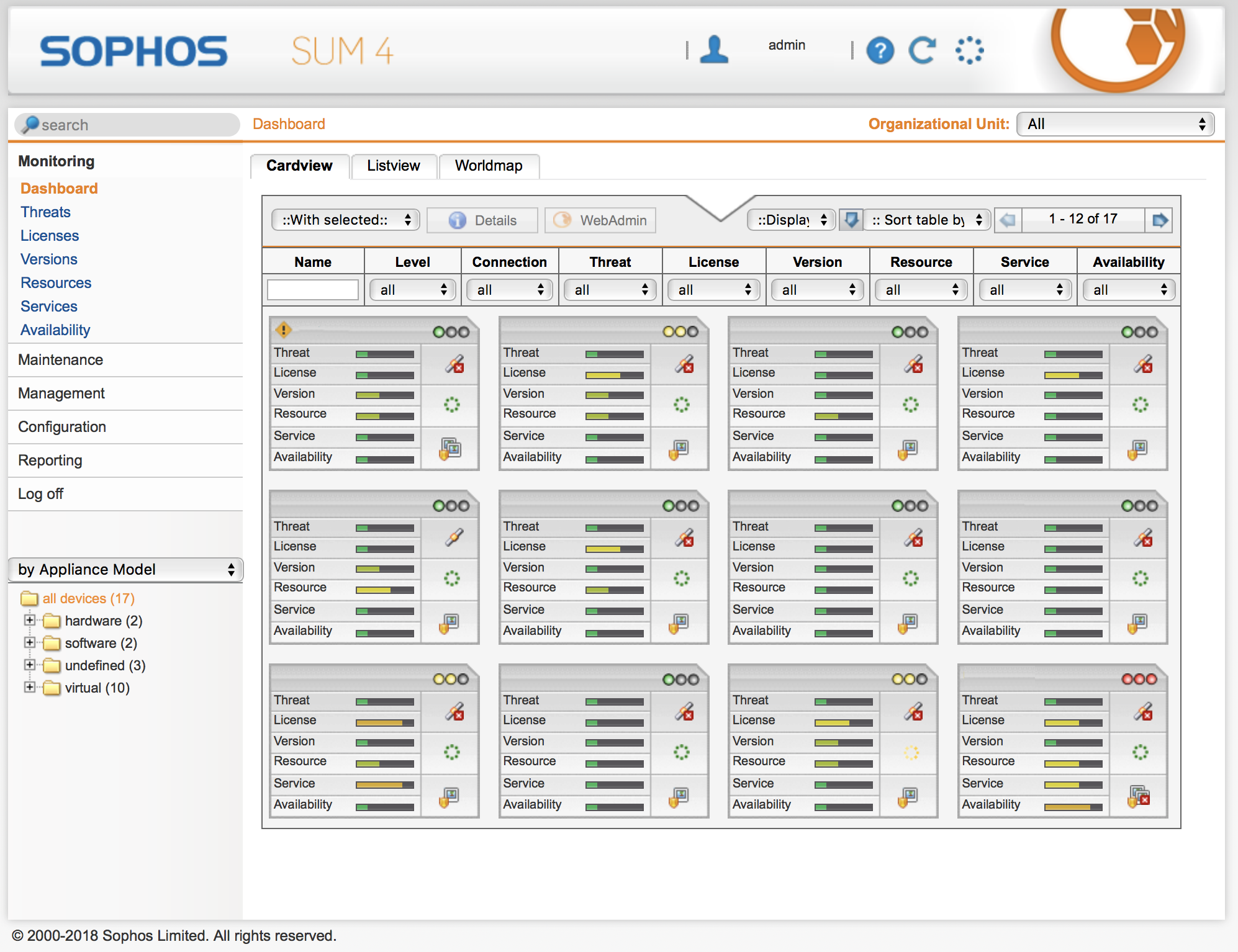Sophos sum dashboard