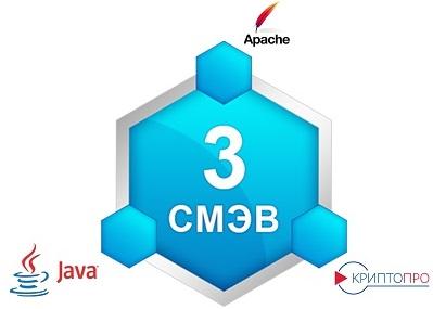 СМЭВ 3. Электронная подпись сообщений на Java и КриптоПро