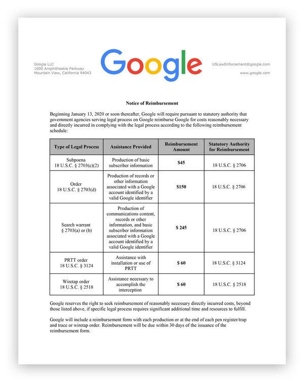 New York Times: Google начала брать с правоохранительных органов деньги за доступ к данным пользователей