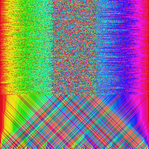 Параллельная сортировка данных в GPU