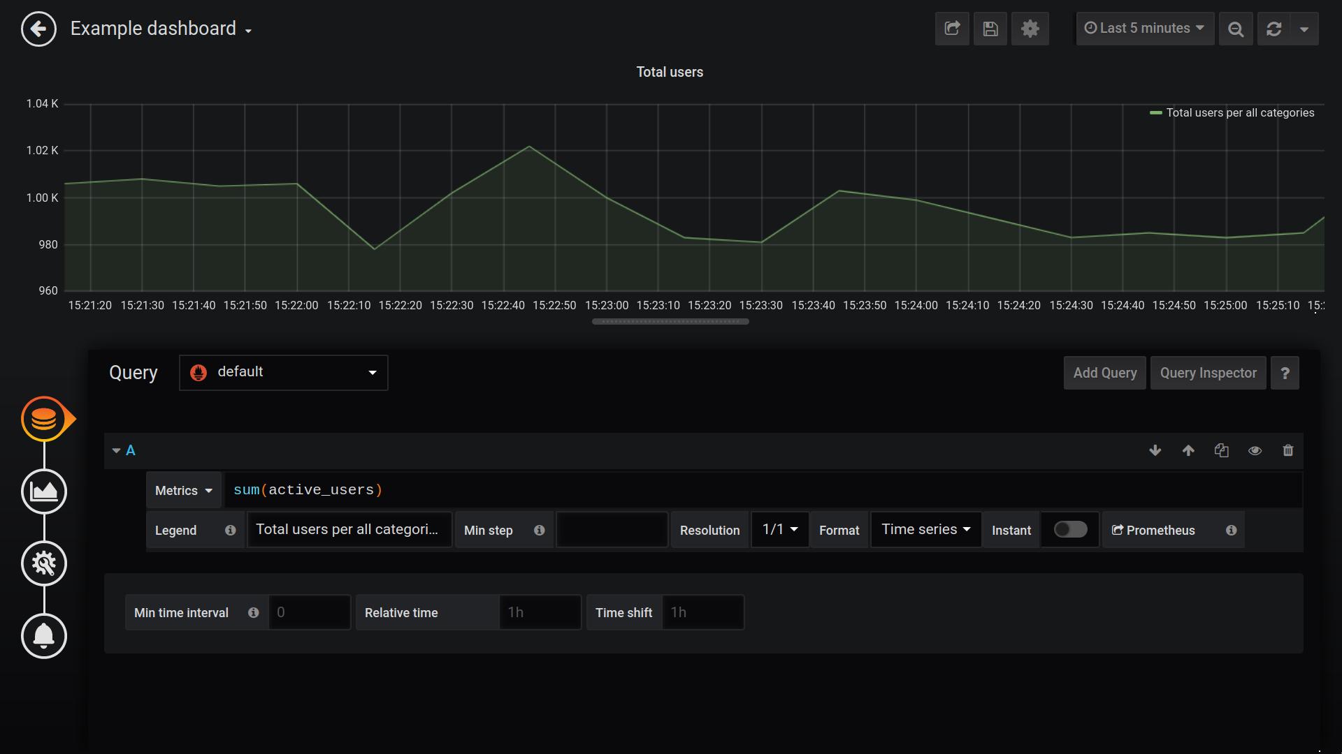 Визуализируем данные Node JS приложения с помощью Prometheus + Grafana