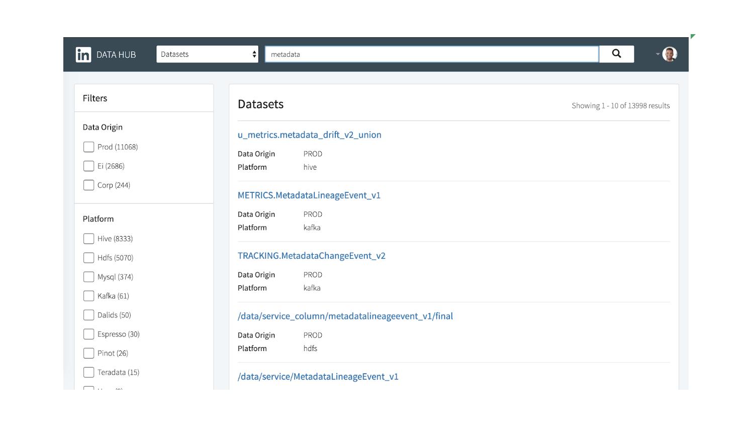 Перевод DataHub универсальный инструмент поиска и обнаружения метаданных