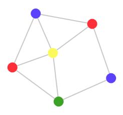 Чему нас может научить теорема о четырех красках в разработке ПО