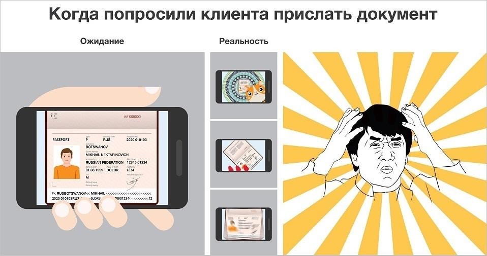 Кредит онлайн на карту без скана документов