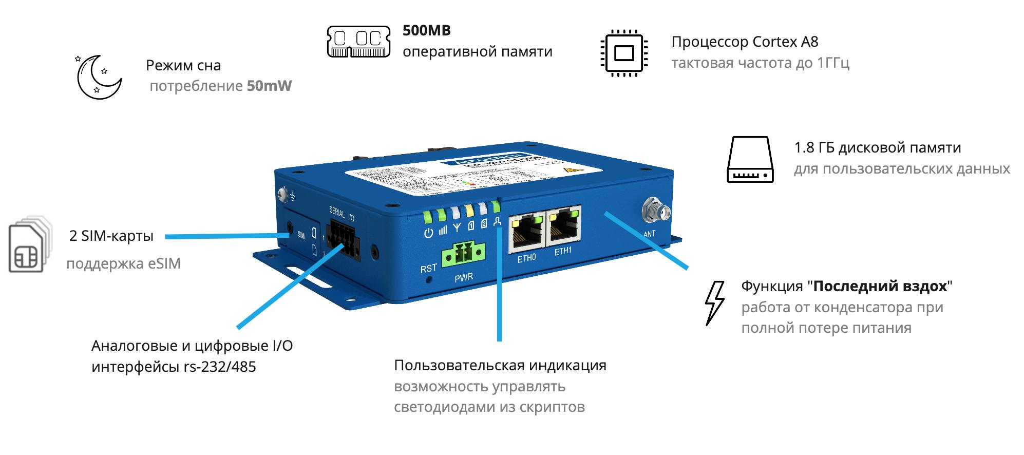 4G-роутер в роли универсального сервера для IoT