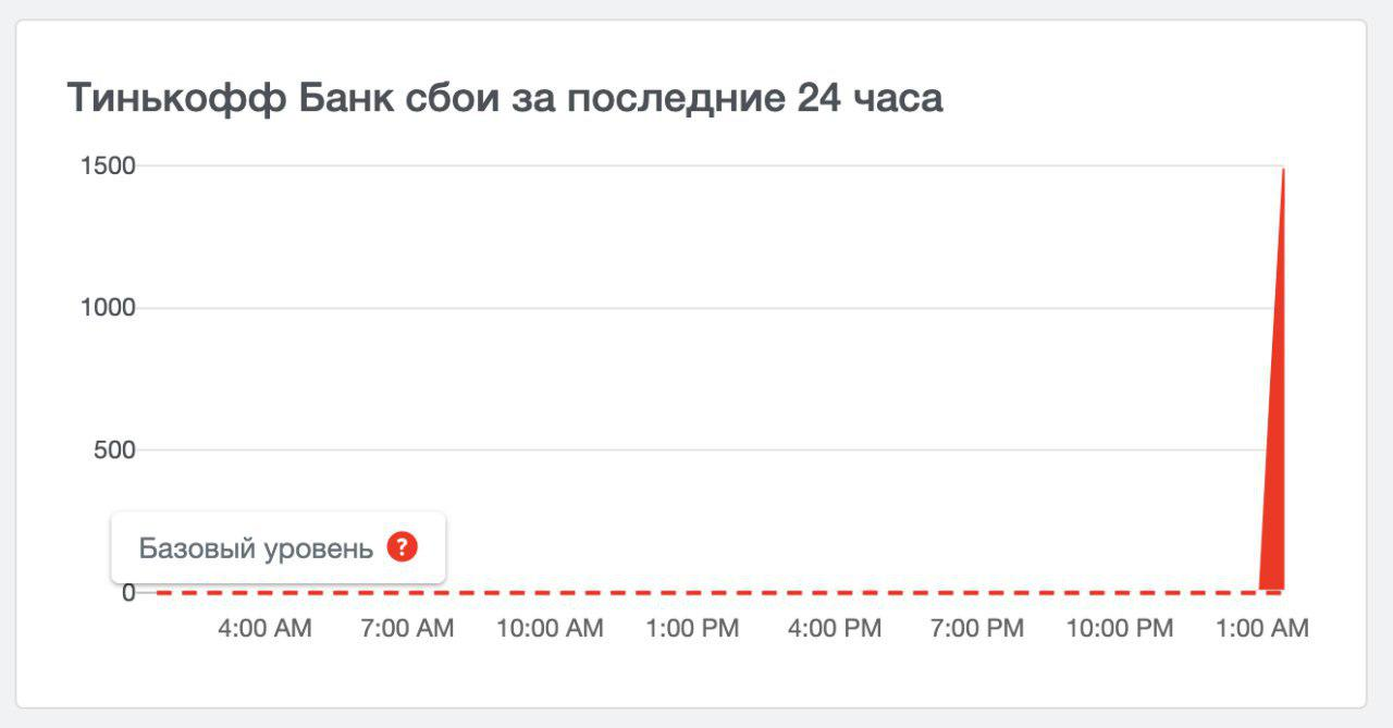 Почта банк кредит калькулятор 2020