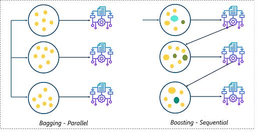 Перевод Распределенное обучение XGBoost и параллельное прогнозирование с Apache Spark