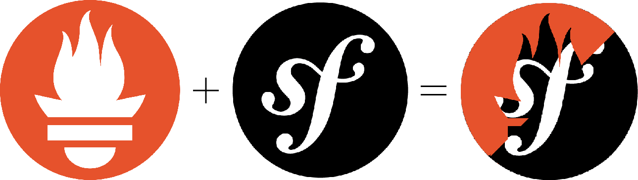 Symfony Bundle for exporting statistics in Prometheus