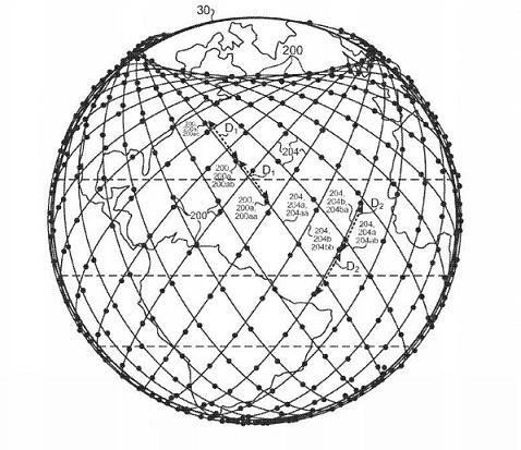 группировка спутников