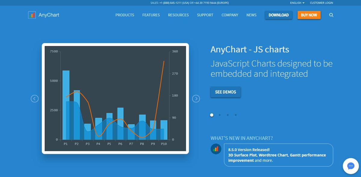 10 лучших JavaScript библиотек для визуализации данных на