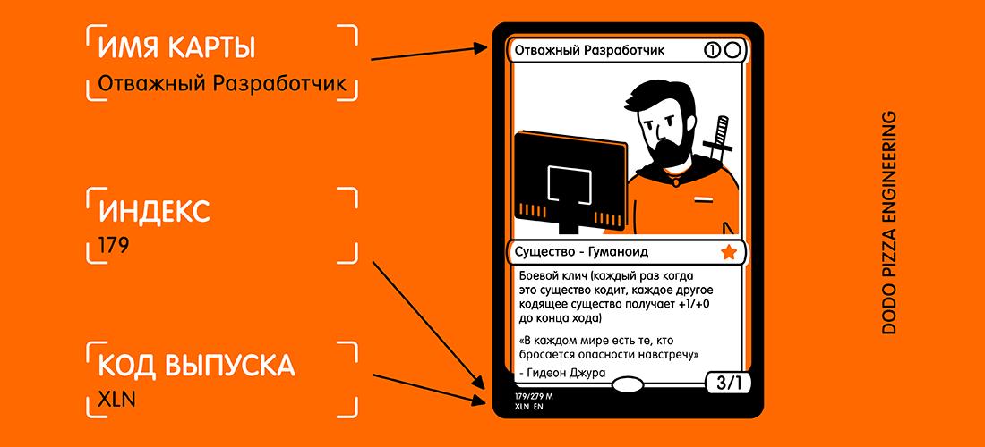 [Перевод] Распознавание текста с помощью VNRecognizeTextRequest в iOS 13
