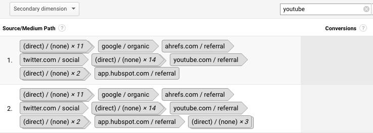 Рассчитываем реальный эффект от платной рекламы на Youtube