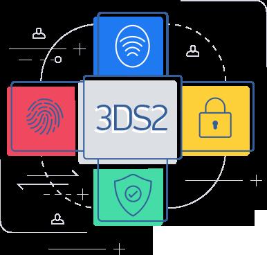 [Из песочницы] Изменения в протоколе 3D secure: встречайте 3-D Secure 2.0
