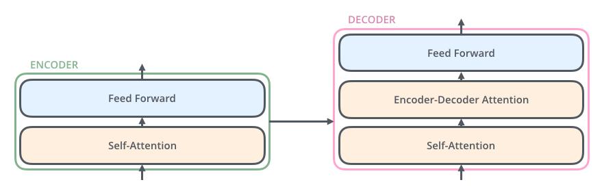 Transformer_decoder