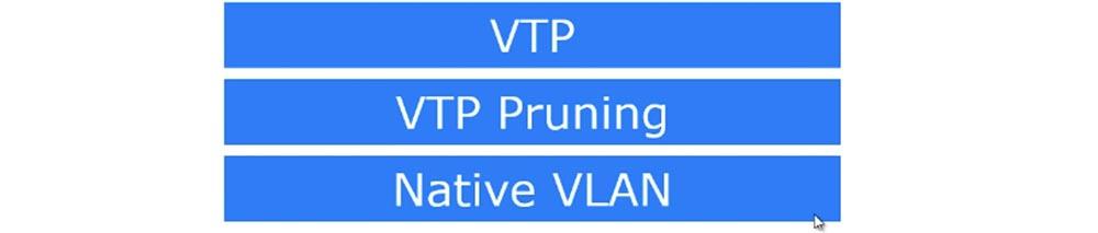 [Перевод] Тренинг Cisco 200-125 CCNA v3.0. День 14. VTP, Pruning и Native VLAN