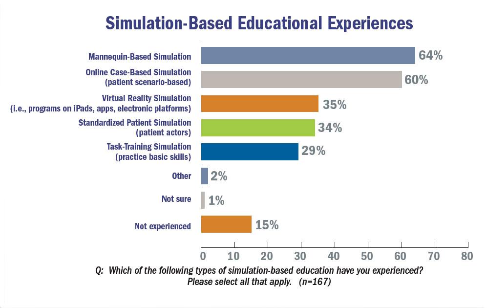 Многопользовательский VR: как реализовать?