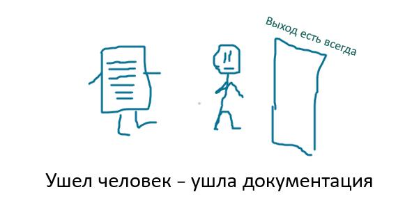 Момент, когда проектная документация нужна