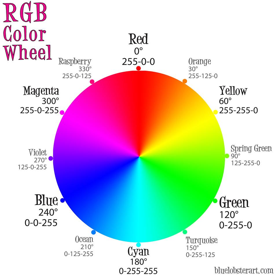 Работа с цветом девушка модель rgb развод по скайпу шантаж
