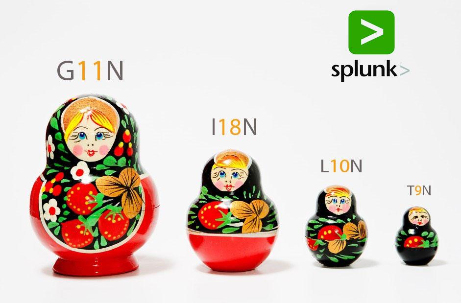 Анализ механизмов локализации интерфейса приложений в Splunk