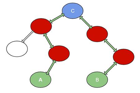 Как мы общаемся с React-компонентам при помощи декораторов в TypeScript