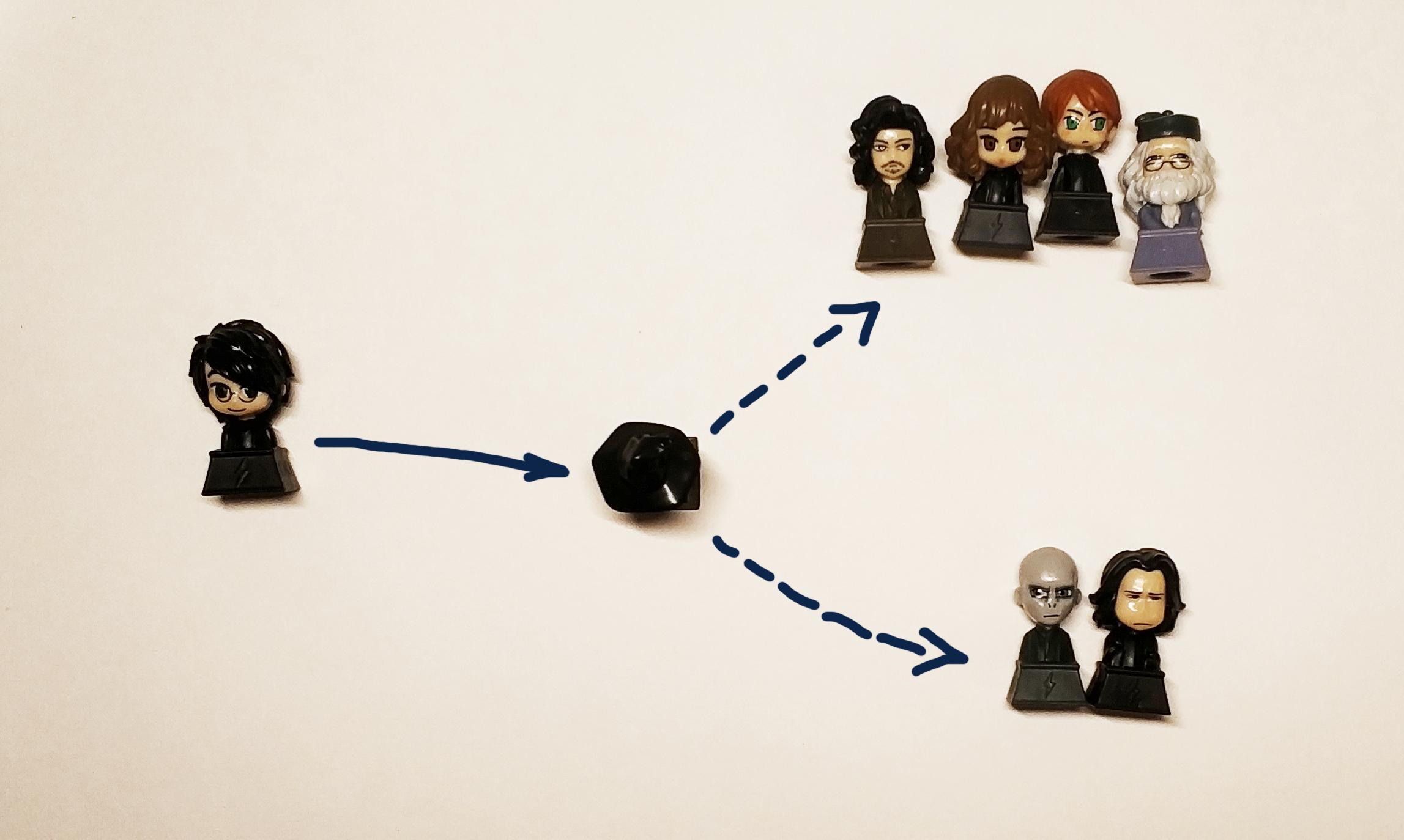 Data Science проект от исследования до внедрения на примере Говорящей шляпы