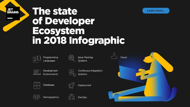 The ecosystem of development in 2018: the more programmers live in Russia and the world