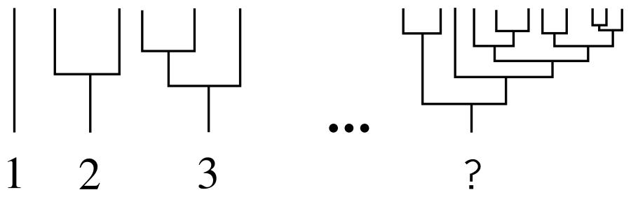 Нумерация двоичных деревьев