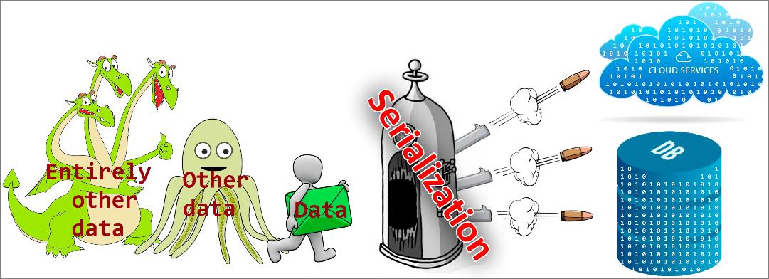 Java-сериализация: максимум скорости без жёсткой структуры данных
