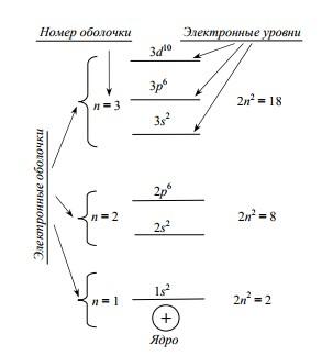 Выберите биполярный транзистор согласно вашему варианту