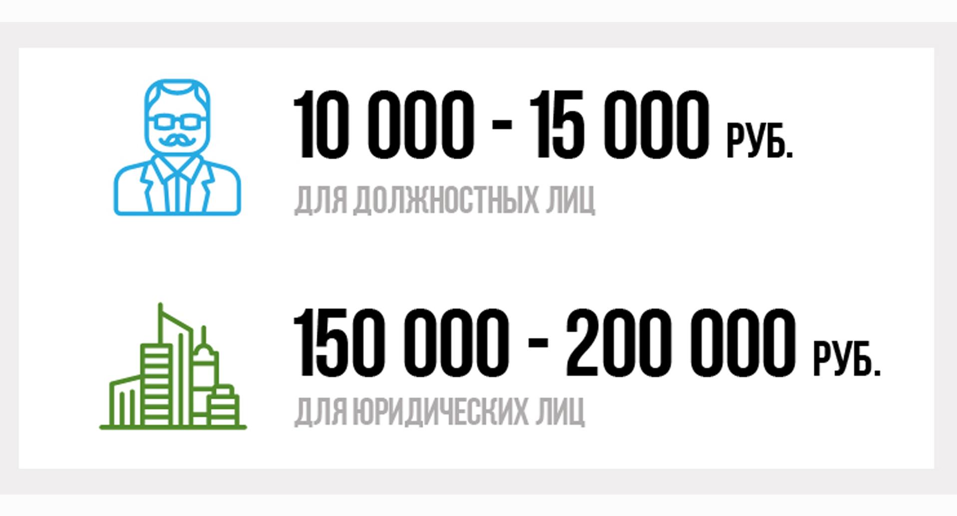 Не подключились к ЕГАИС? Будьте готовы заплатить до 150–200 тыс. руб. от компании и 15 тыс. руб. от физического лица