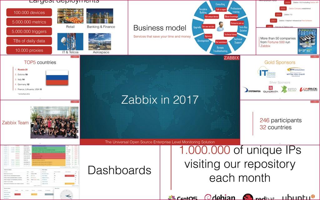 Zabbix конференция 2017: как прошёл день первый / Блог компании