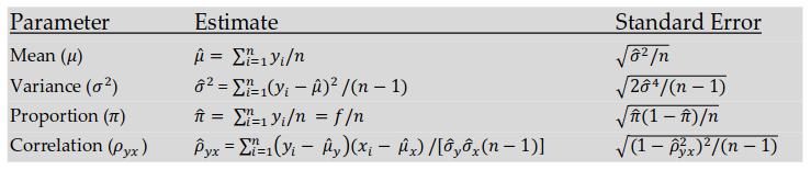 Характеристики распределения и стандартное отклонение