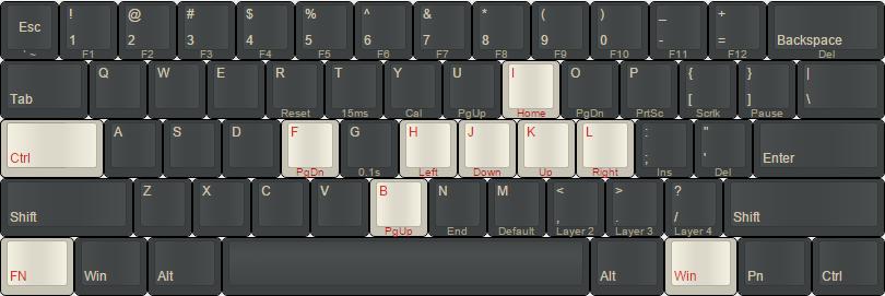hhkb keyboard layout editor