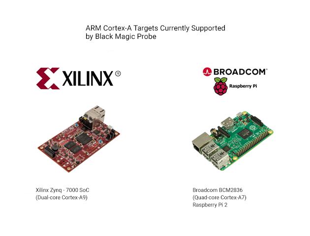 Процессоры семейства Cortex-A, поддерживаемые платой Black Magic Probe Mini V2.1