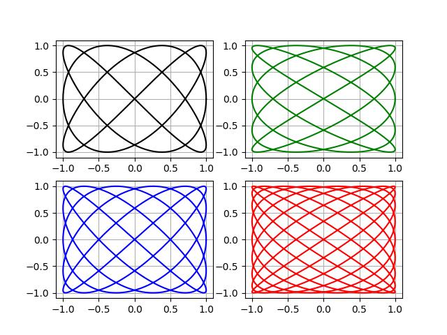Математическая модель вибрационного уровнемера с резонатором в виде консольной эллиптической трубки