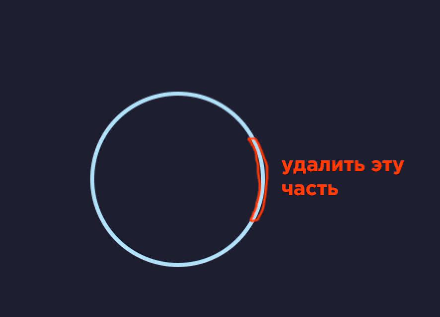 Как вырезать объект и заменить фон в Photoshop | 637x886