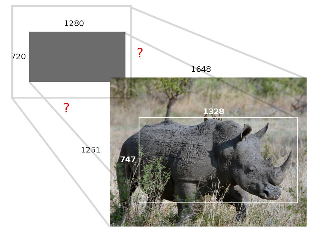 Как узнать размеры по фотографии