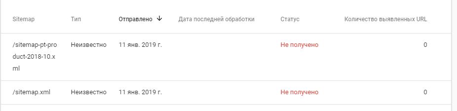Google Sitemapxml WP Tosterru