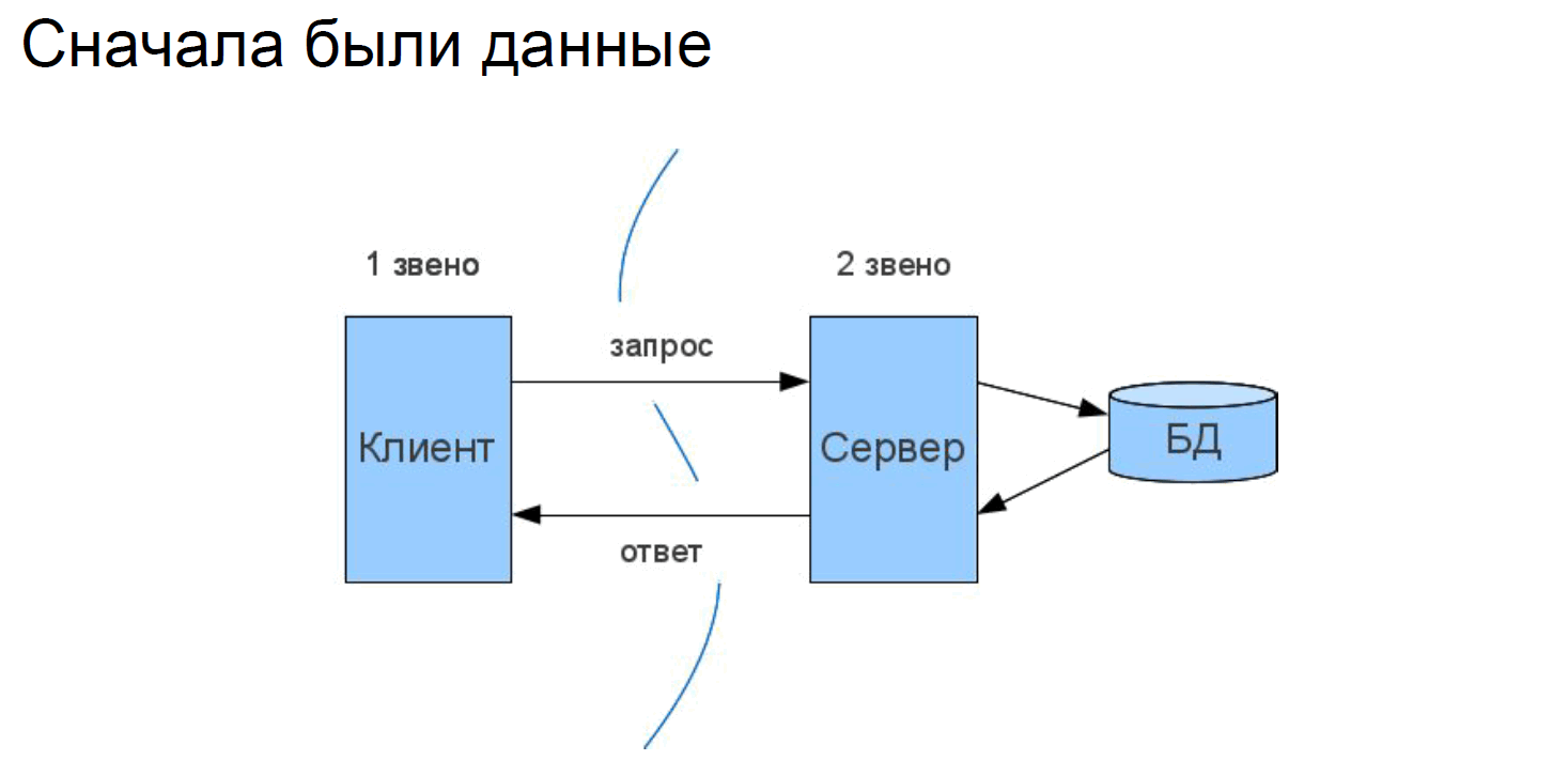 unable to launch the application промсвязьбанк