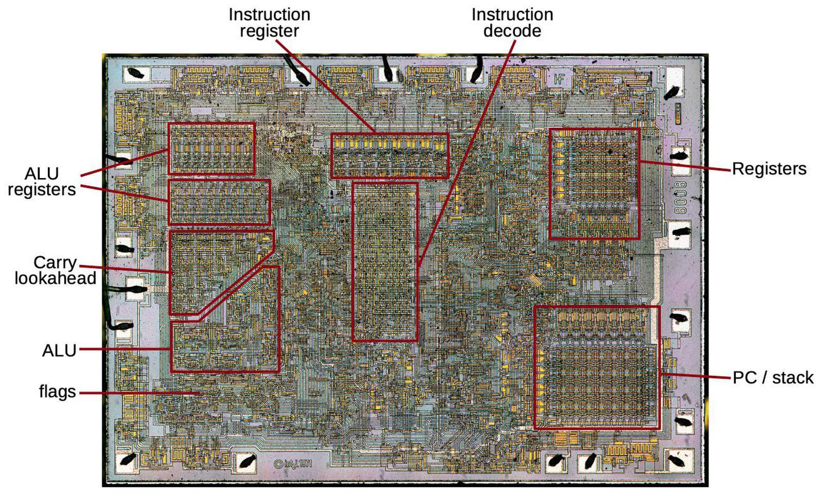 Перевод Инженерный анализ схемы ускоренного переноса процессора Intel 8008