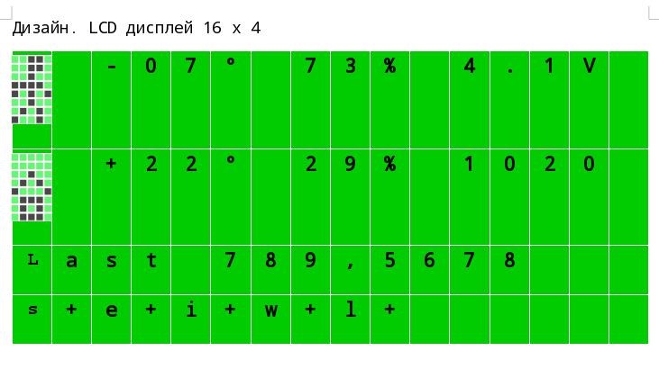 LCD1604 display design