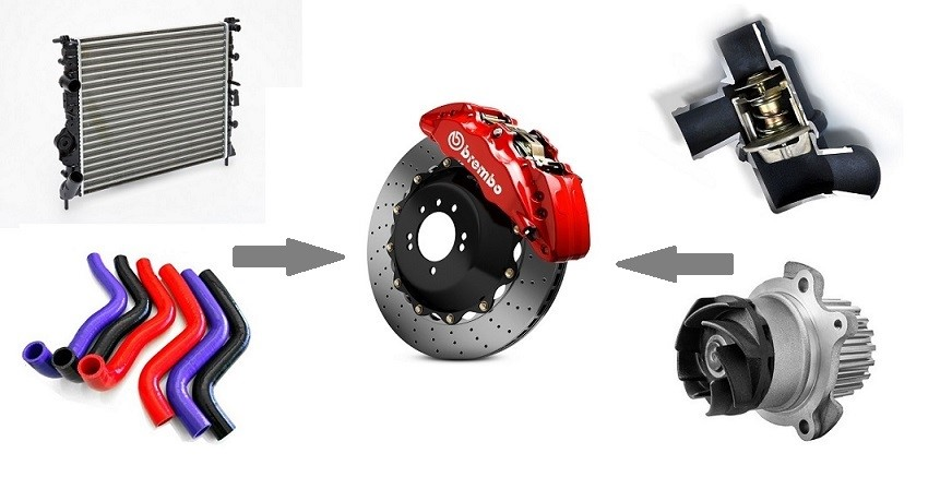 liquid cooling system of brakes