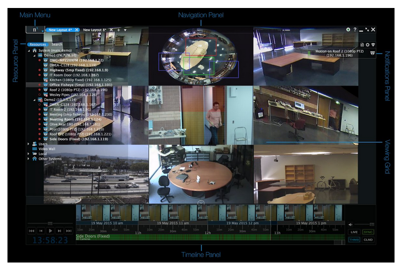 Review of Open Video Management Systems / ROI4CIO corporate blog / Habr