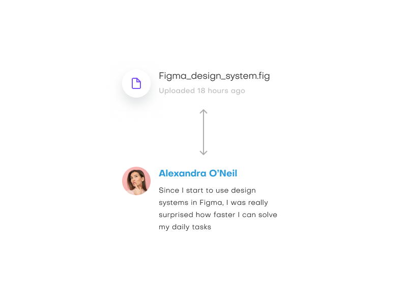 Design system in Figma  A look at the interface through