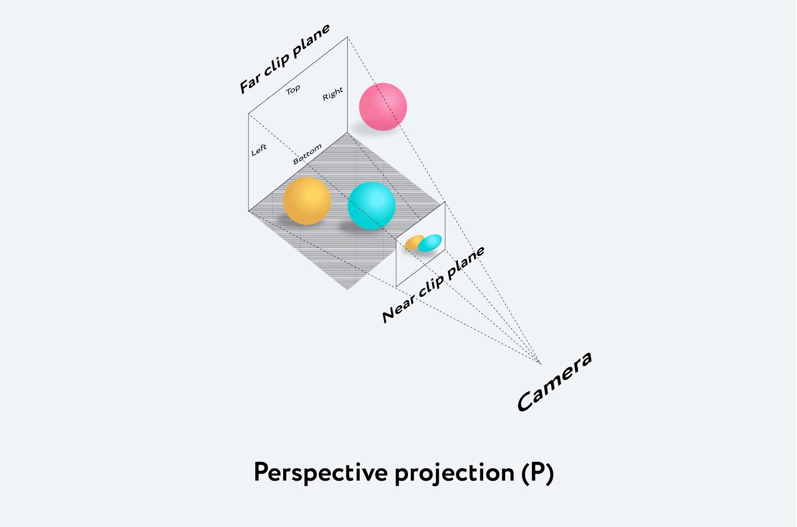 Введение в 3D: основы Three.js — IT-МИР. ПОМОЩЬ В IT-МИРЕ 2021