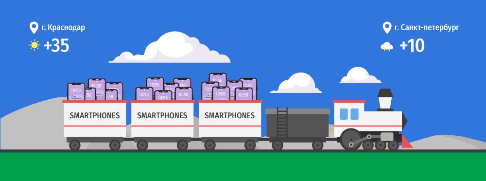 Продажи без багов: цифровая безопасность платформ e-commerce